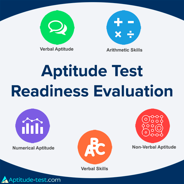 Free Aptitude Tests Online - Aptitude-Test com