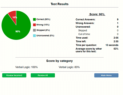 Mechanical Aptitude Test - Aptitude-Test com